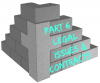 The Foundation Stones of A New Business (Part 6) Legal Issues & Contracts